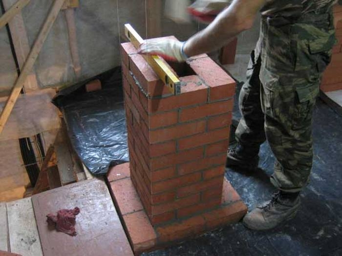 Как сделать трубу из кирпича для дома своими руками